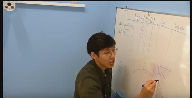 สอนภาษาญี่ปุ่นออนไลน์ (ครูไบร์ท) ฮิระงะนะ คาบที่ 3 เรื่อง ฝึกทักษะ+จดจำคำศัพท์ ใน วรรค (Ga) ตอนที่ 1/2
