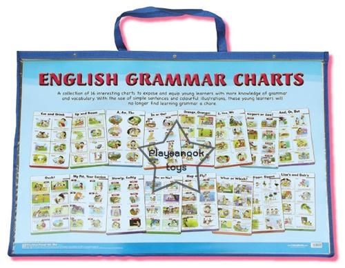 SKF-19 Grammar Chart Set (ชุดละ 16 แผ่น)