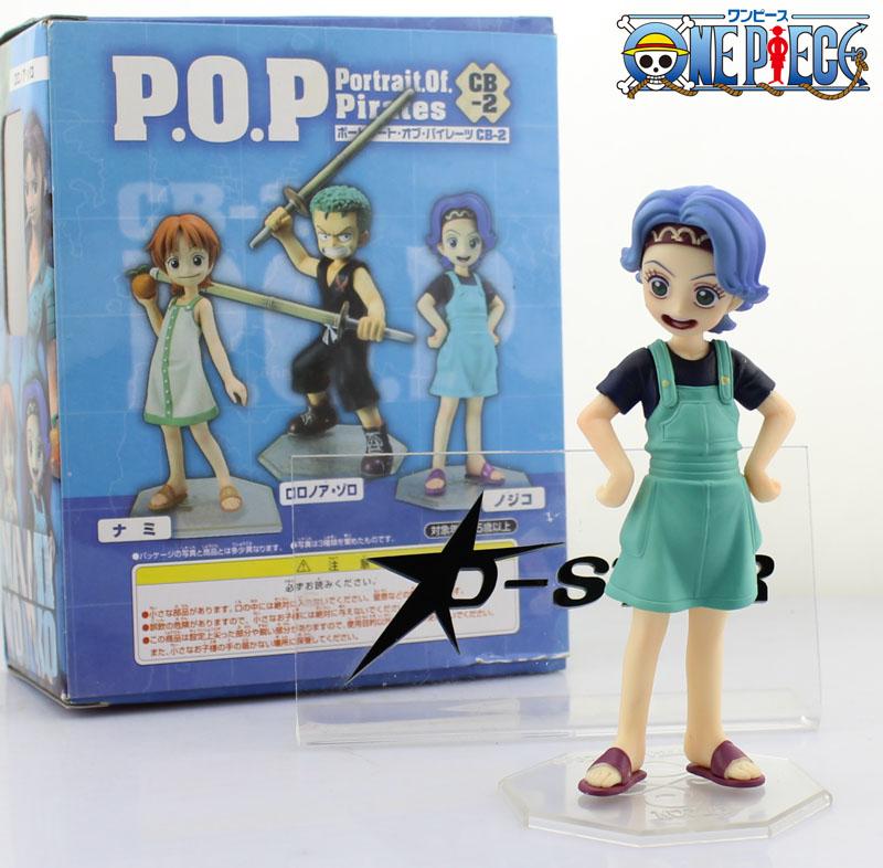 P.O.P Noyiko (งานเด็ก)